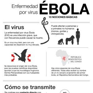 Enfermedad por el virus del ébola