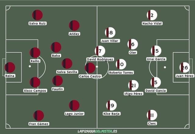 Alineaciones RCDM vs Osasuna