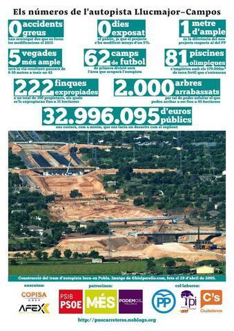 Infografía que denuncia la construcción de la nueva autopista (Foto: Terraferida)