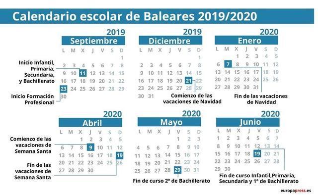 Calendario escolar de Baleares curso 2019-2020